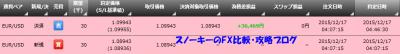20151218トライオートFX約定履歴+36469円