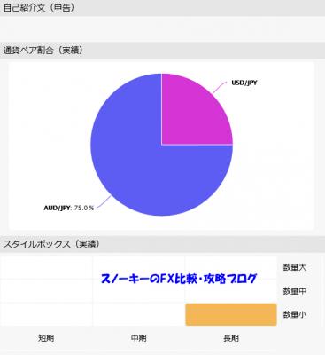 トレードコレクターきぃす6