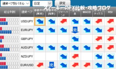 20160102さきよみLIONチャートシグナルパネル