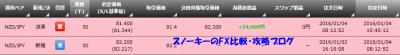 20160109FX約定トライオートFX+24000円