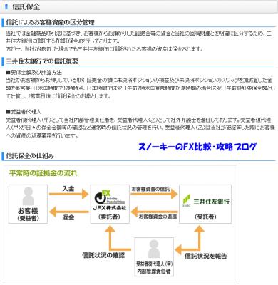 2016年2月JFX信託保全