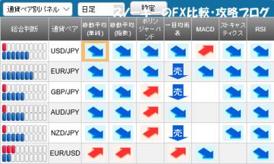 20160213さきよみLIONチャートシグナルパネル