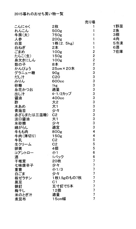 2015121307170298f.png