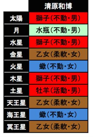 kiyohara.jpg