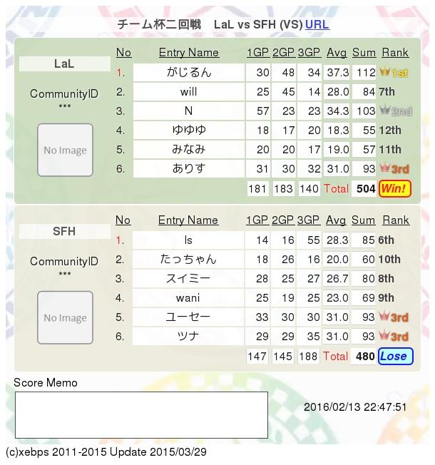 tyukibo_SFH.jpg