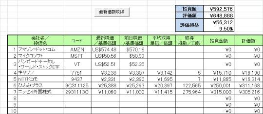 エクセルで株価を自動取得するVBAコードを紹介します。(日本株・米国株・投信対応版)