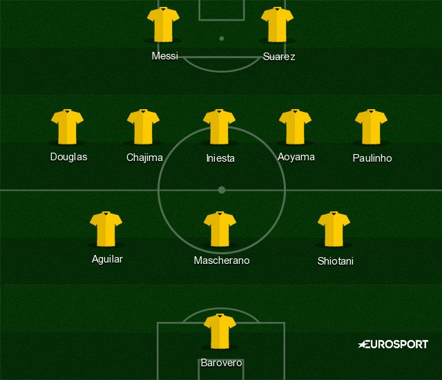 top-xi-fifa-club-wc_2015.jpg
