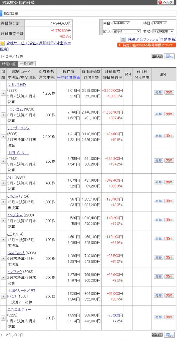 1601日本株_convert_20160130185548