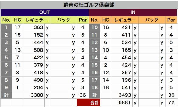架空ゴルフコース 群青の杜GC (2)