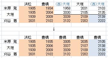 鯖の煮付 198円