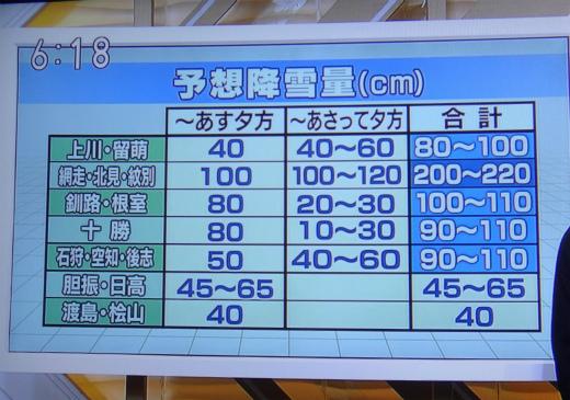 s-785-7小~大