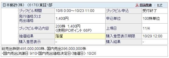 日本郵政_2015