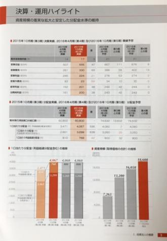 日本ヘルスケア投資法人_2016②