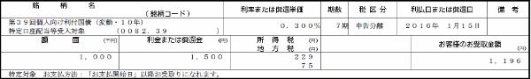 個人向け国債_7期