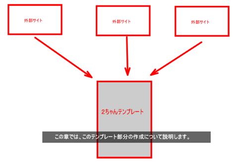 20151127094922a68.png