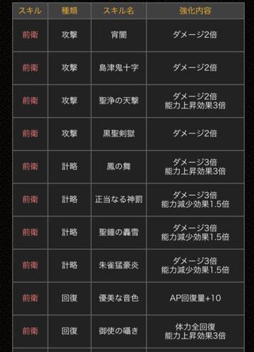聖夜の宴-効果変更【前衛】