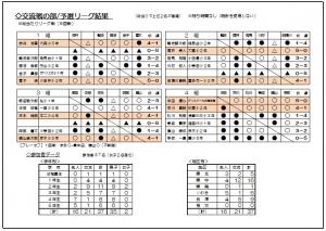 yosen_kouryu.jpg