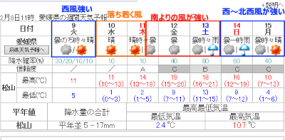 2016020900121.png