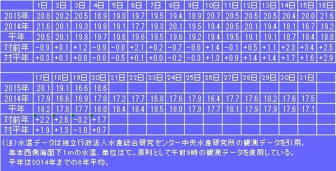 20151220135417c69.jpg