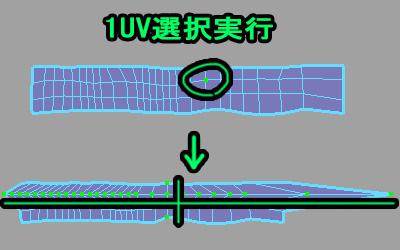 AriUVFromVertexRatio11.jpg