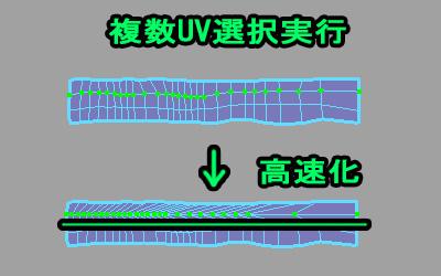 AriUVFromVertexRatio12.jpg